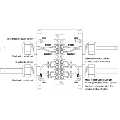 JB4X Senor Cable Junction